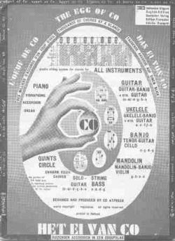 legendarische Haagse gitaarmethode: ''Het ei van Co''